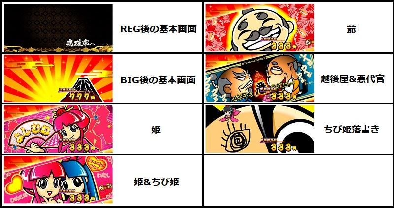 チェンジ ステージ 吉宗 3